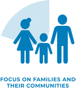 Focus on families and their communities icon.